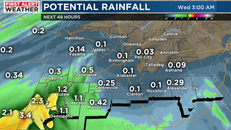 """Rainfall totals will range from 1-3"""" southwest of Tuscaloosa to maybe a tenth of an inch up..."""