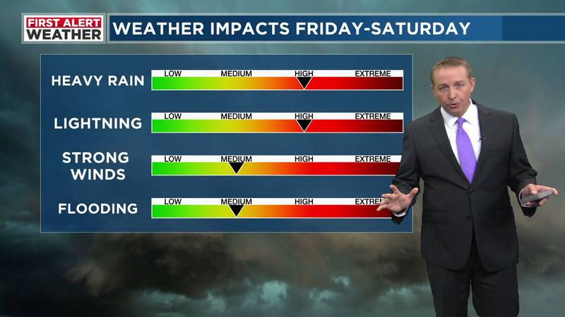 First Alert Weather 9p 8-19-21
