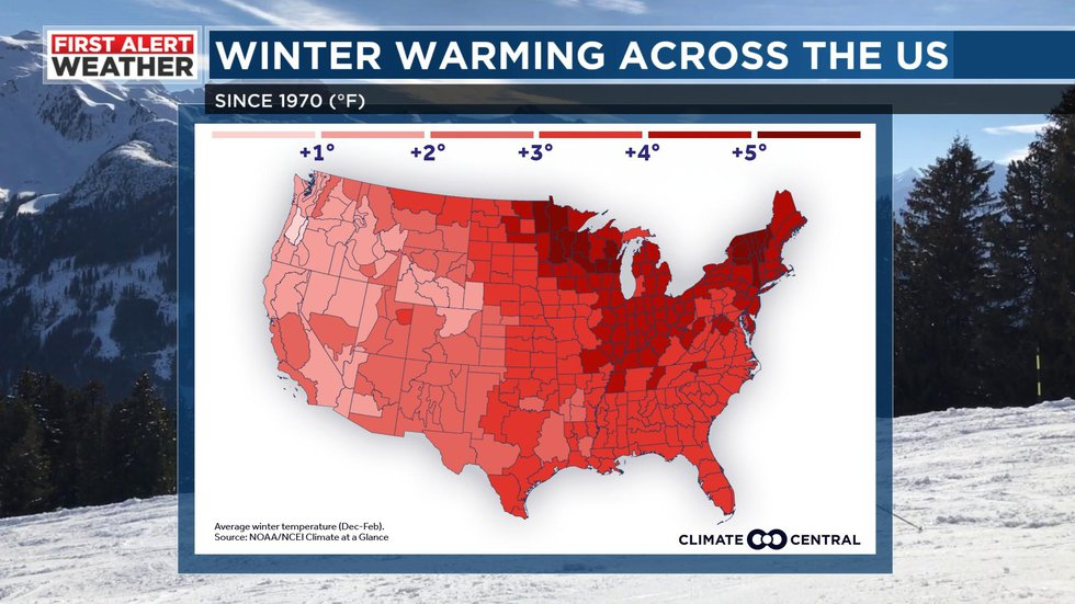 According to Climate Central, winter is the one season that has warmed the most since 1970 for...