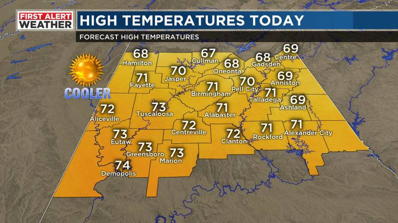 Plan for plenty of sunshine today with high temperatures approaching the upper 60s and lower 70s.