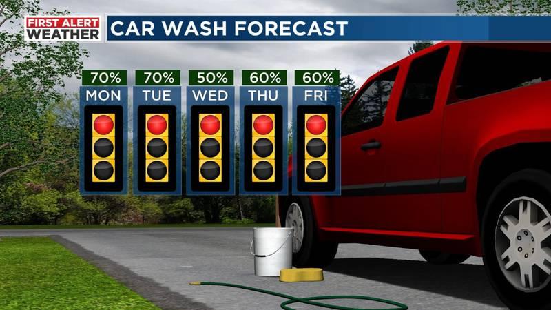 FIRST ALERT car wash forecast
