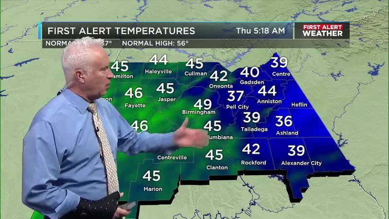 First Alert Weather 5a Update 12-13-18