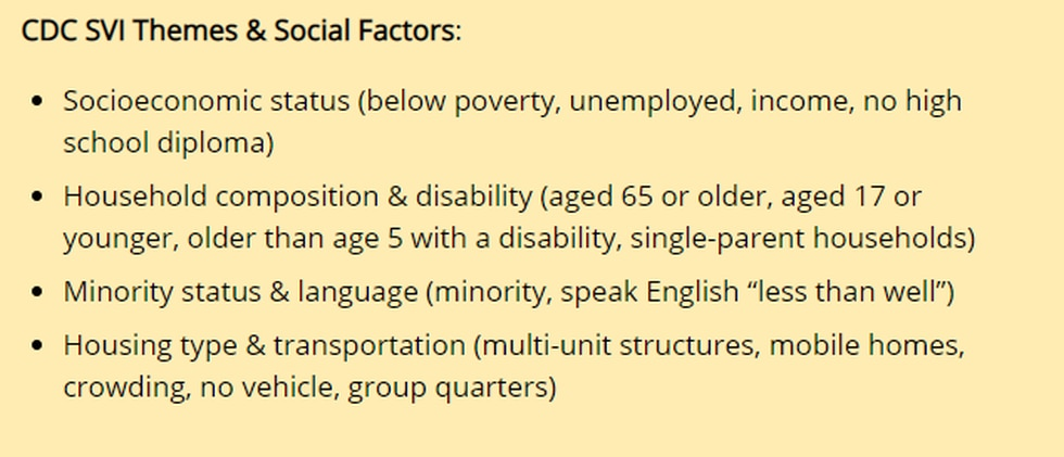 CDC SVI Themes and Social Factors (Source: CDC)