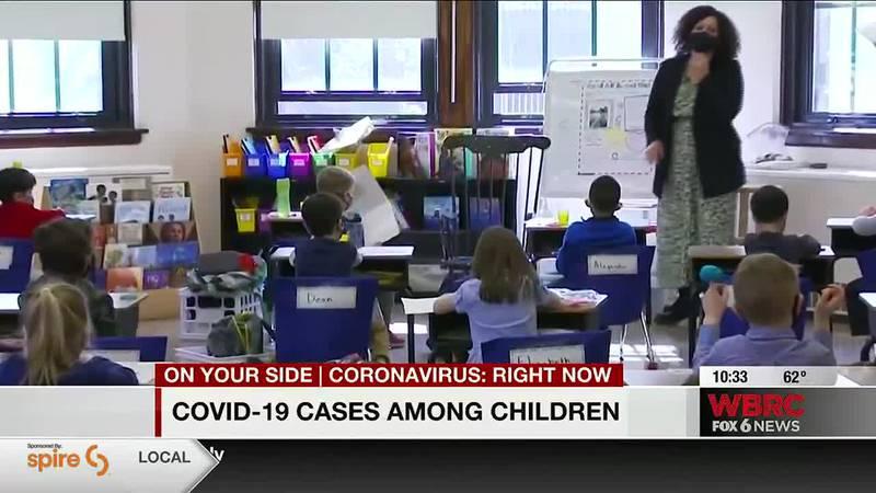 COVID-19 cases among children