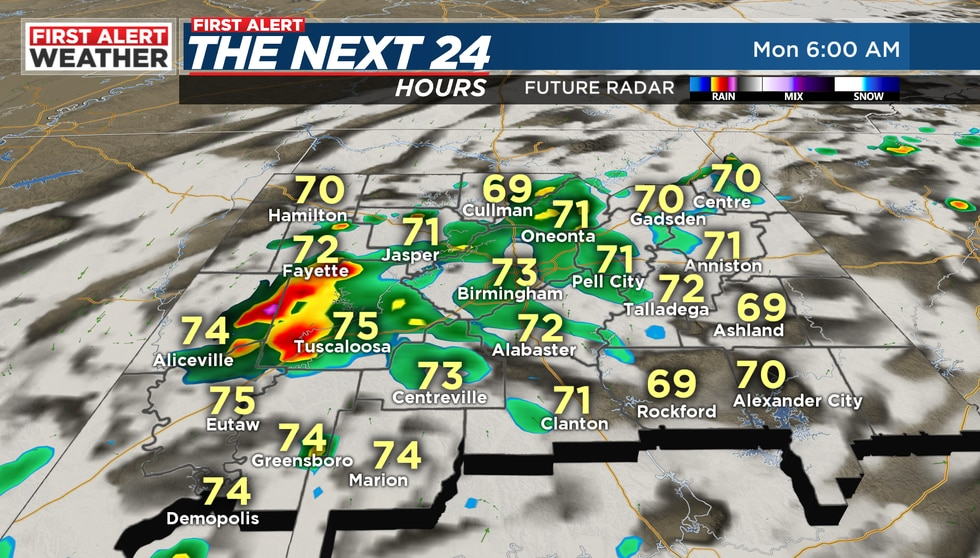 Potential passing showers and storms overnight