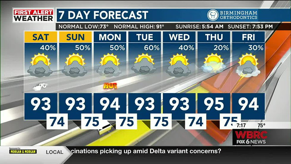 FIRST ALERT: Prepare for a hot, humid weekend with possible tropical development in The Atlantic