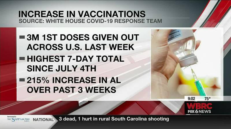 Vaccine increase