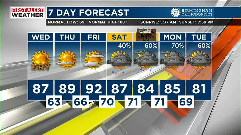 Mickey has your forecast for June 16