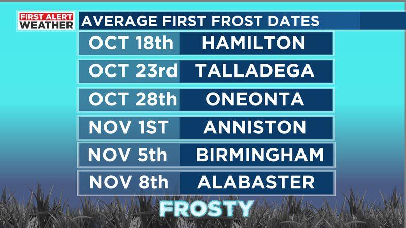 First Alert Weather 9p 10-16-20