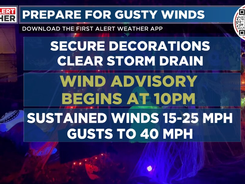 Prepare for gusty winds.