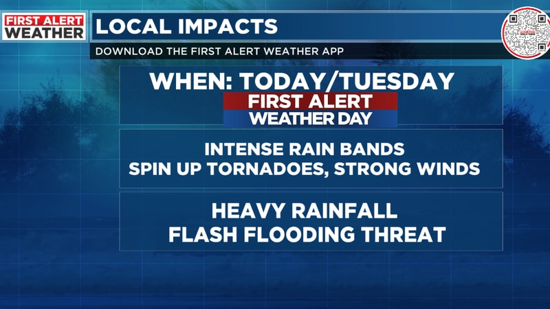 Heavy rainfall, gusty winds, flash flooding, and isolated tornadoes are possible across Central...
