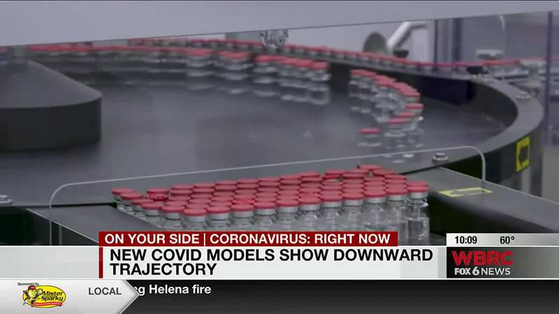 New COVID models show downward trajectory